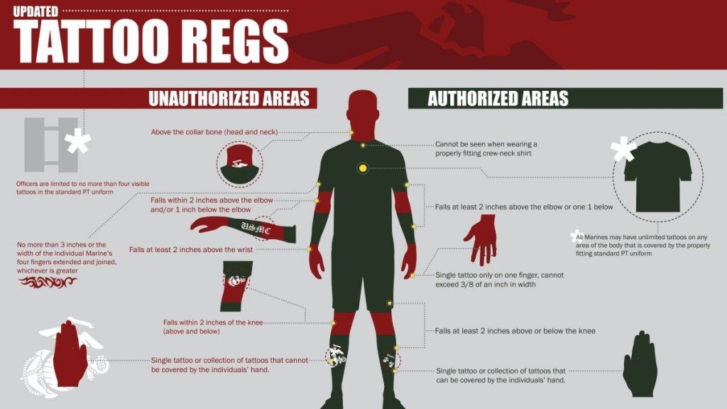 Marine Corps Tattoo Removal - New Regulations Illustration
