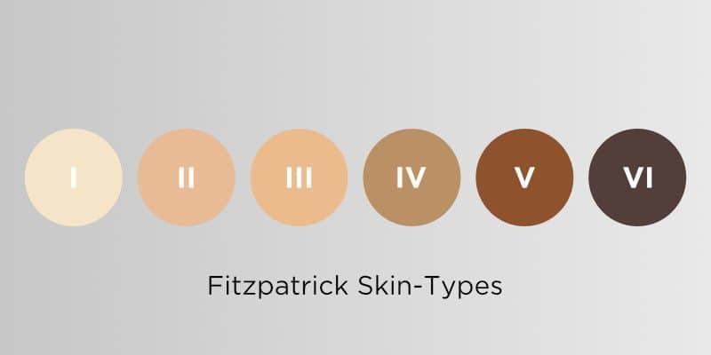 Does laser tattoo removal work on dark skin? Fitzpatrick Skin Types, Inkfree, MD - Houston Laser Clinic